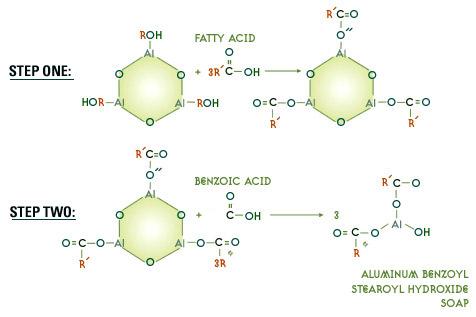 Kolate Reaction Diagram